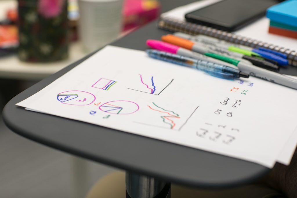 Käsin piirrettyjä piirakka- ja graafikuvioita paperilla